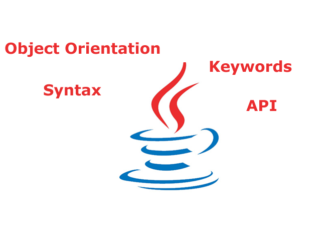 Main areas of learning Java programming | London Academy of IT