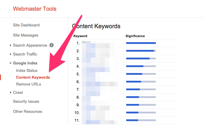 A screenshot showing how to see which keywords Google things are most relevant to your site